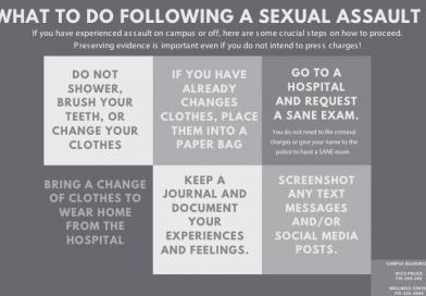 Not enough UCCS preventative initiatives regarding rape and sexual assault