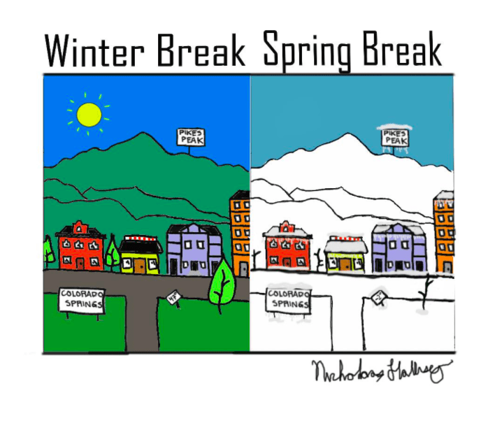An image showing the sunny weather during winter break and the cold weather during spring break.